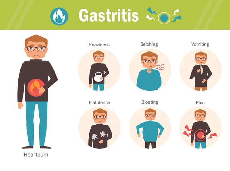 gastritis symptoms infographic